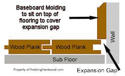 Baseboard1