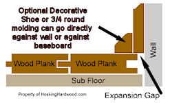 Baseboard2