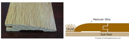 Molding & Trim Guide for Hardwood and Laminate Flooring ...
