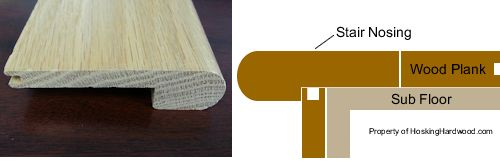 Molding Amp Trim Guide For Hardwood And Laminate Flooring