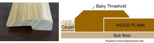 Molding Amp Trim Guide For Hardwood And Laminate Flooring