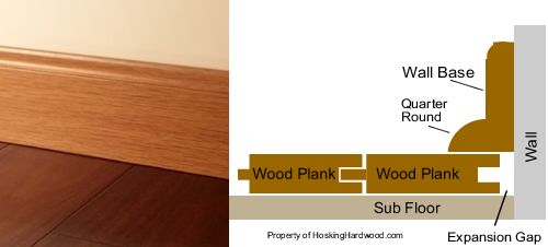 Molding u0026 Trim Guide for Hardwood and Laminate Flooring ...