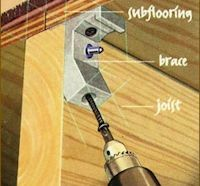 How To Fix A Squeaky Floor Hardwood Flooring Guide